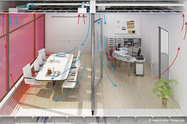 At The Hall 110 Stand A25 Lindner Group Is Going To Show Its Proven Systems And Product Innovations For Interior Fit Out Building Services